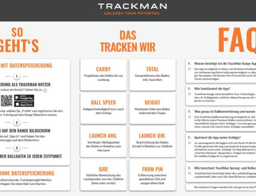 Trainieren wie die Profis mit TrackMan Range bei Golf&more.